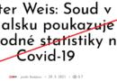 Ne, soud v Portugalsku neřekl, že v zemi zemřelo jen 152 lidí na COVID-19